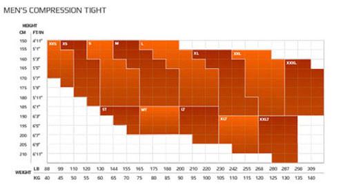 2XU Mens Compression Tights kokotaulukko